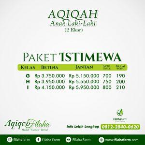 Paket Aqiqah Jakarta